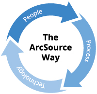 The ArcSource Way